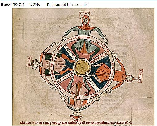 occitan_seasons