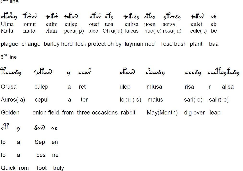 Betting Against The Grain Meaning In Urdu - image 8